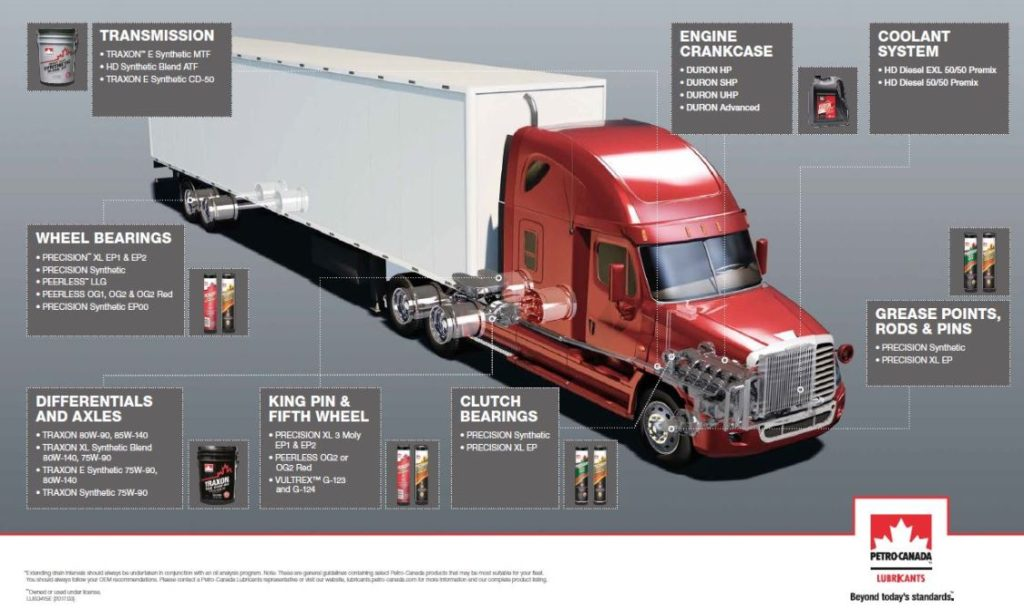 DURON NEXT GENERATION - Lubricants for the Trucking Industry